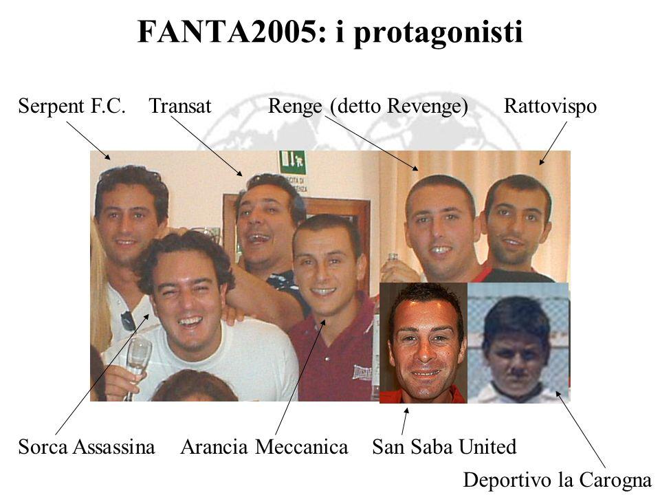 FANTA2005: i protagonisti Serpent F.C. Transat Renge (detto Revenge) Rattovispo.
