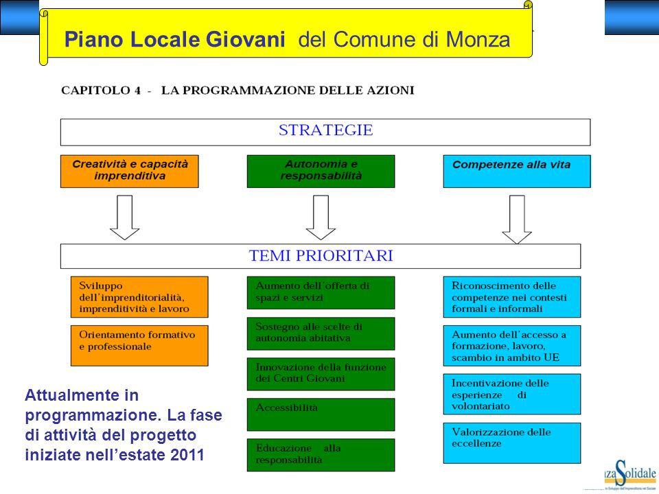 Piano Locale Giovani del Comune di Monza