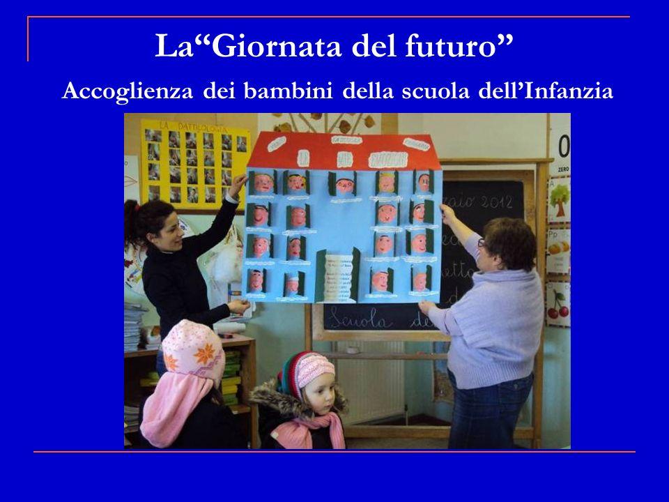 La Giornata del futuro Accoglienza dei bambini della scuola dell'Infanzia