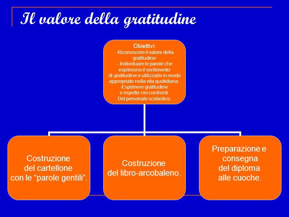 Il valore della gratitudine