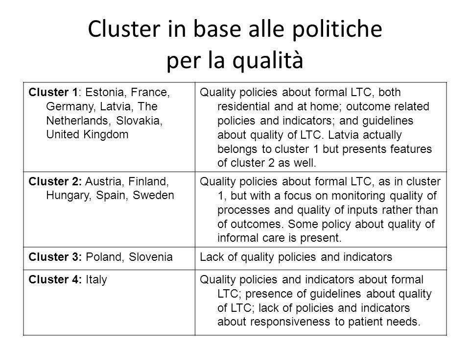 Cluster in base alle politiche per la qualità