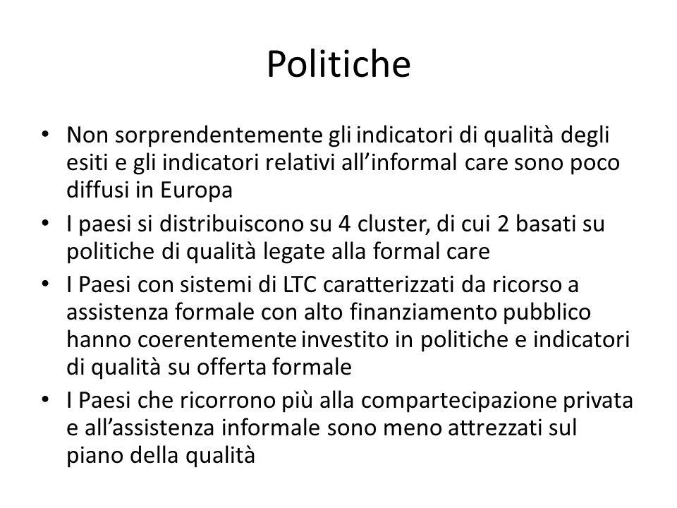 Politiche Non sorprendentemente gli indicatori di qualità degli esiti e gli indicatori relativi all'informal care sono poco diffusi in Europa.
