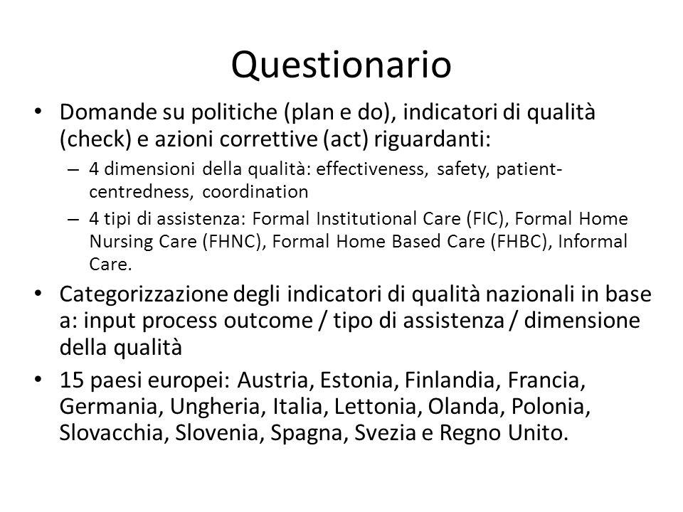 Questionario Domande su politiche (plan e do), indicatori di qualità (check) e azioni correttive (act) riguardanti: