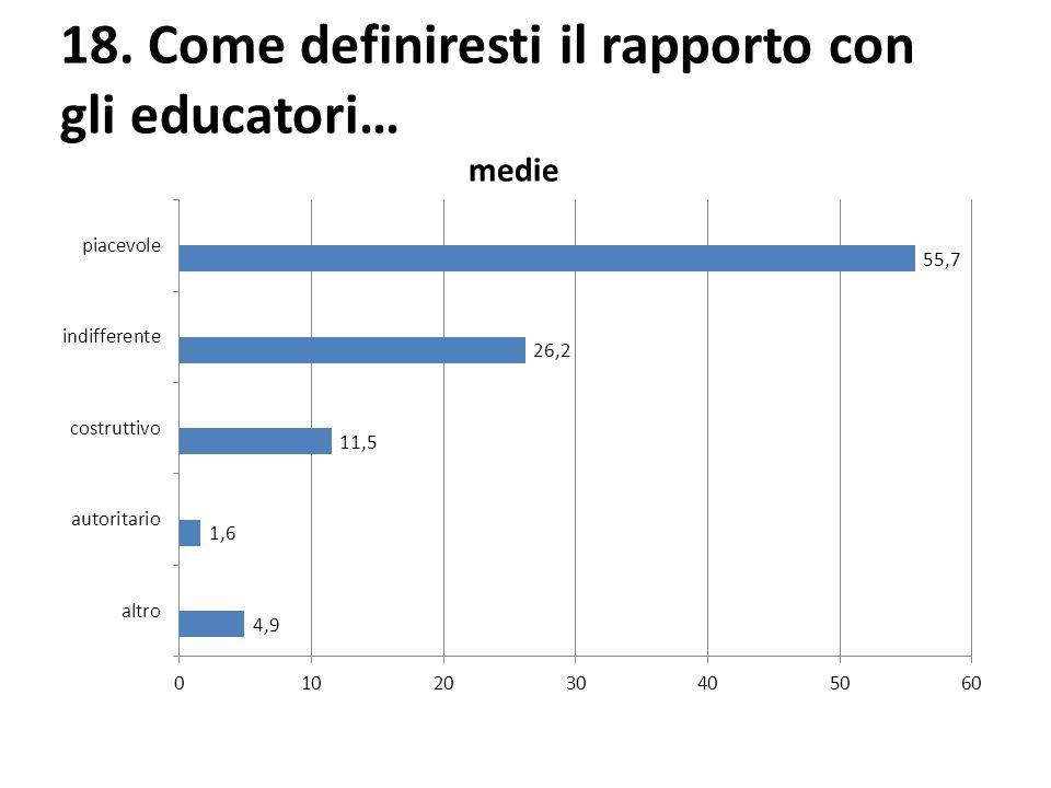 18. Come definiresti il rapporto con gli educatori… medie