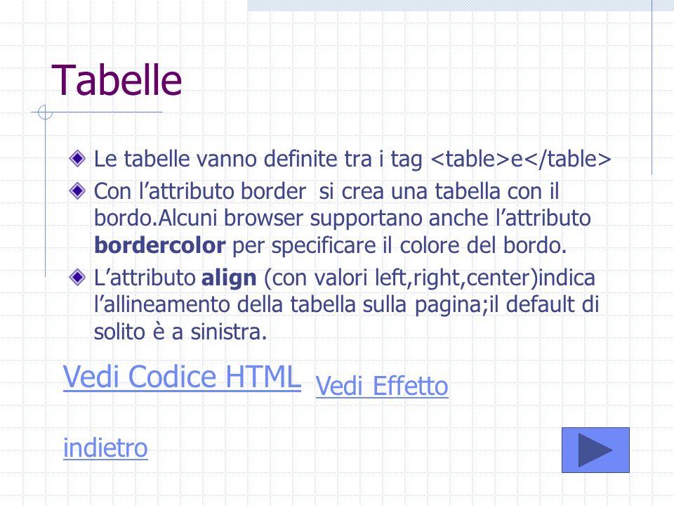 Tabelle Vedi Codice HTML Vedi Effetto indietro