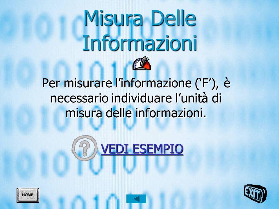 Misura Delle Informazioni