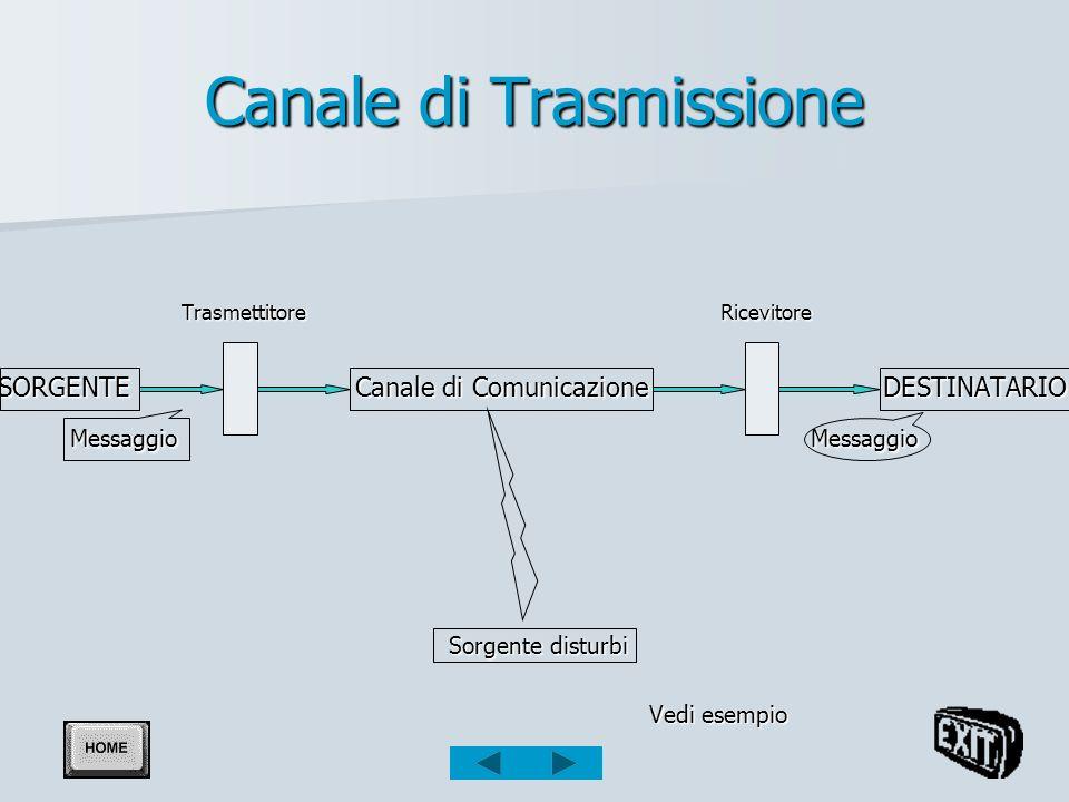 Canale di Trasmissione