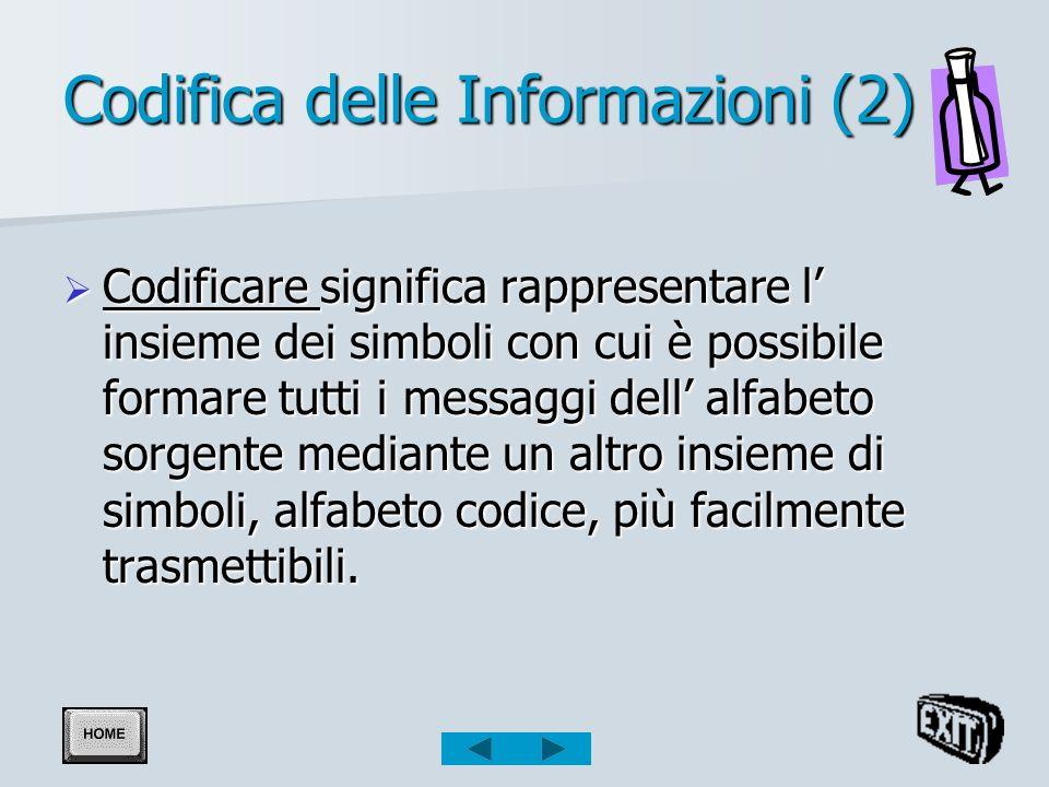 Codifica delle Informazioni (2)