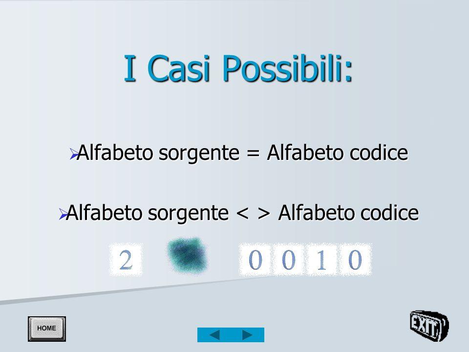 I Casi Possibili: Alfabeto sorgente = Alfabeto codice