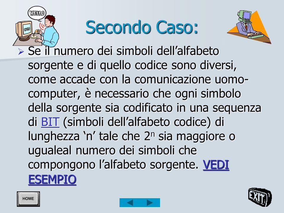 Secondo Caso:
