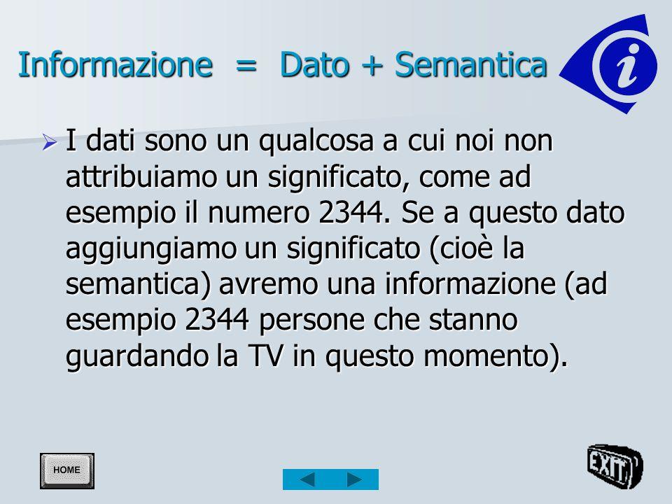 Informazione = Dato + Semantica