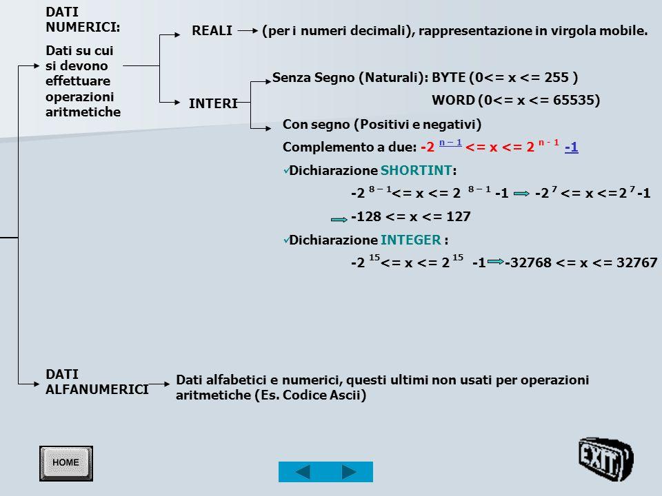 Dati su cui si devono effettuare operazioni aritmetiche