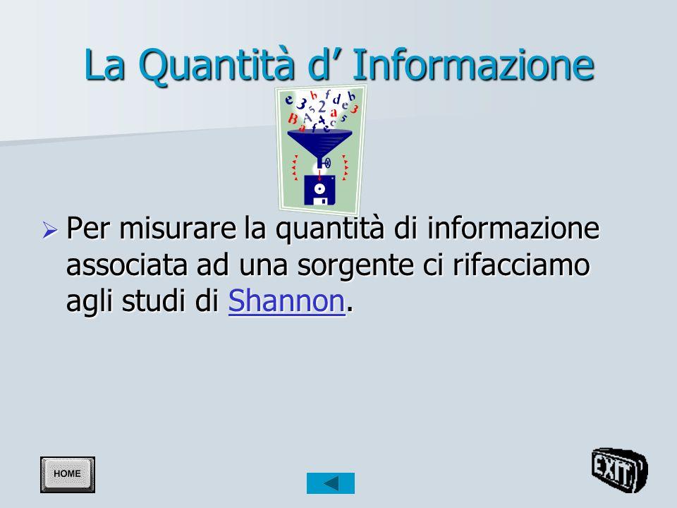 La Quantità d' Informazione