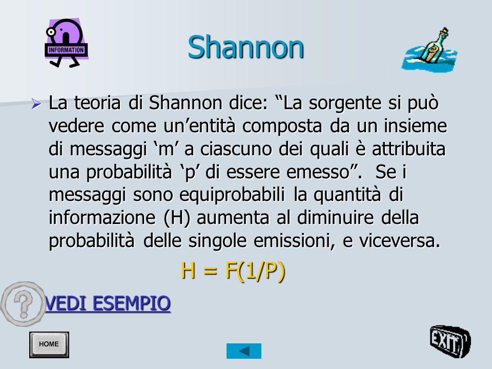 Shannon H = F(1/P) VEDI ESEMPIO