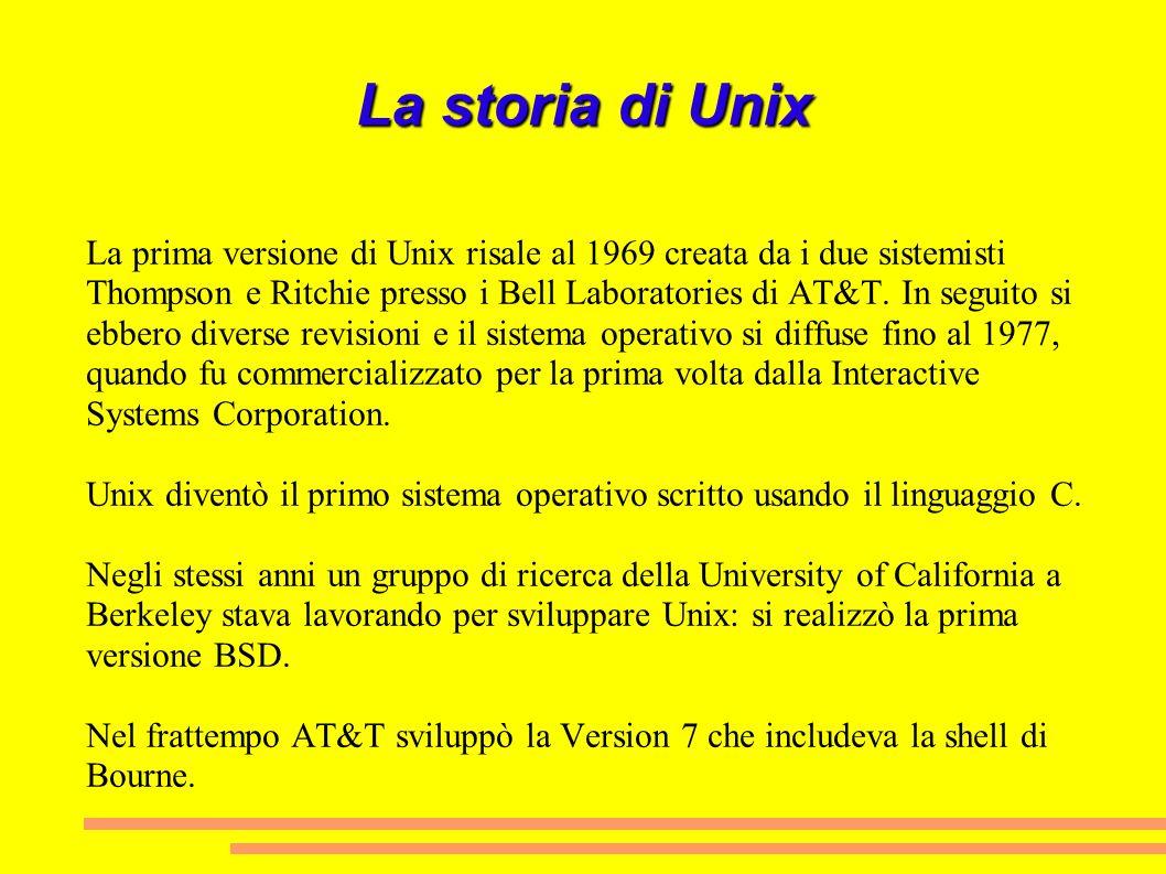 La storia di Unix