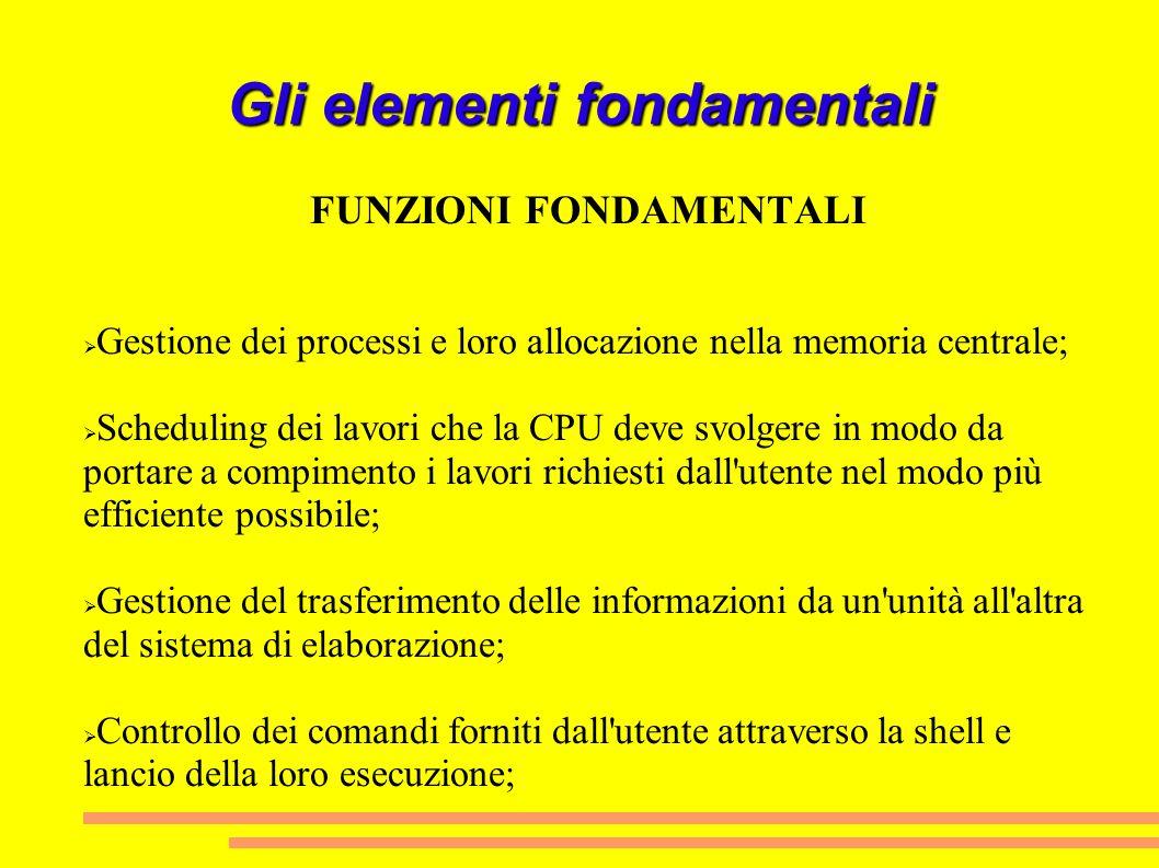 Gli elementi fondamentali
