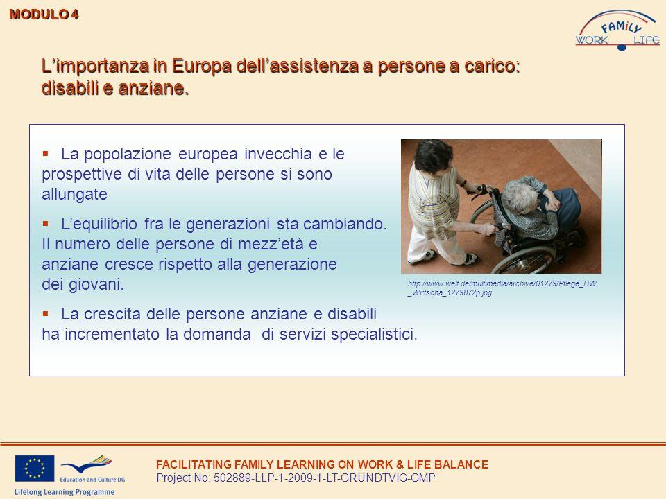 MODULO 4L'importanza in Europa dell'assistenza a persone a carico: disabili e anziane. La popolazione europea invecchia e le.