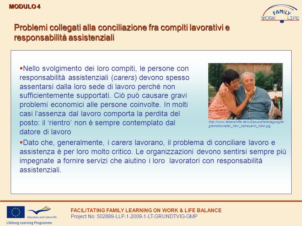 MODULO 4Problemi collegati alla conciliazione fra compiti lavorativi e responsabilità assistenziali.