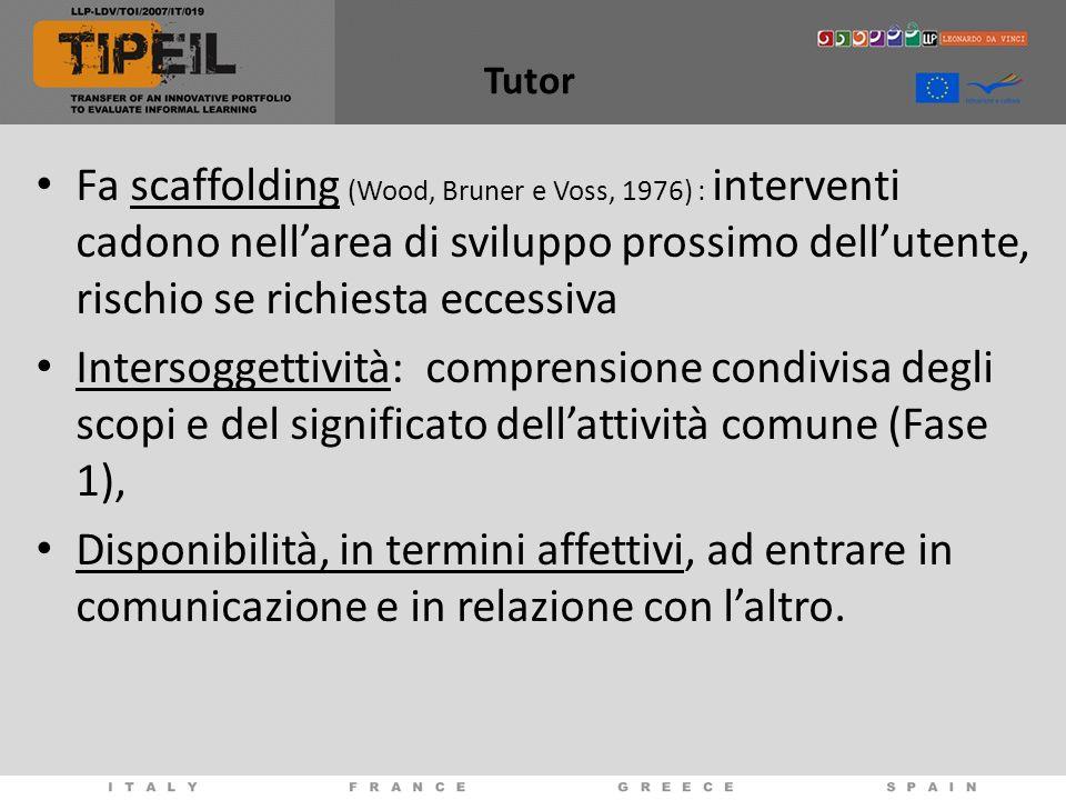 Tutor Fa scaffolding (Wood, Bruner e Voss, 1976) : interventi cadono nell'area di sviluppo prossimo dell'utente, rischio se richiesta eccessiva.