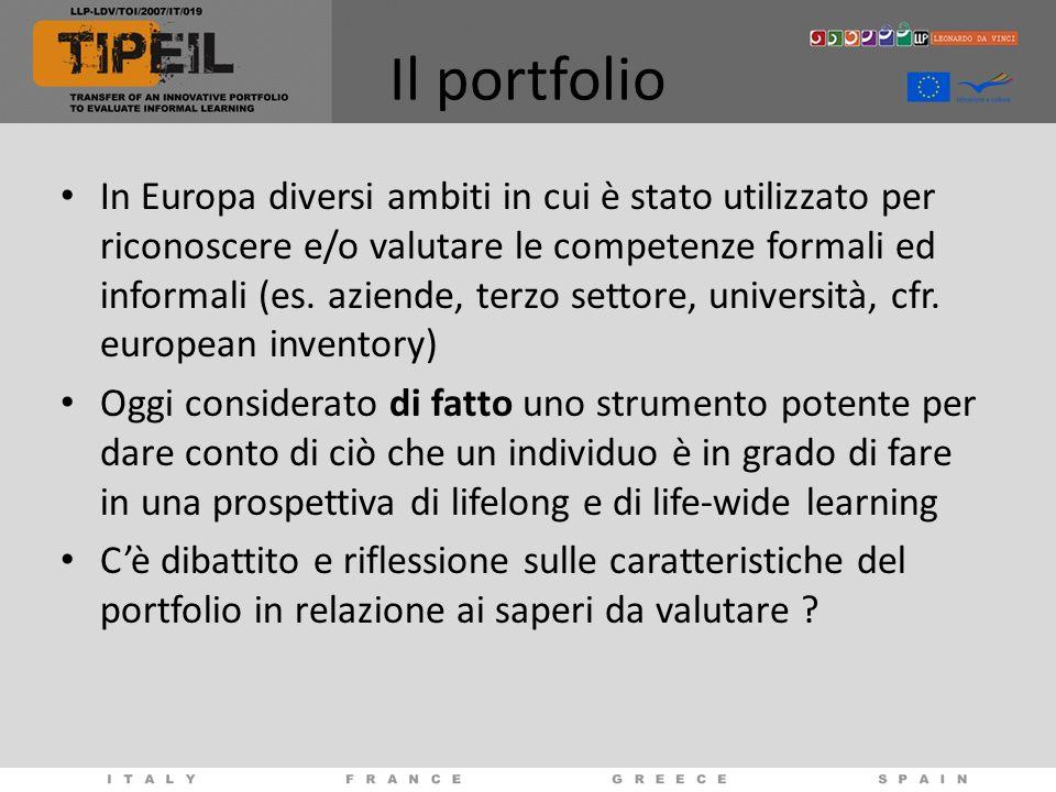 Il portfolio
