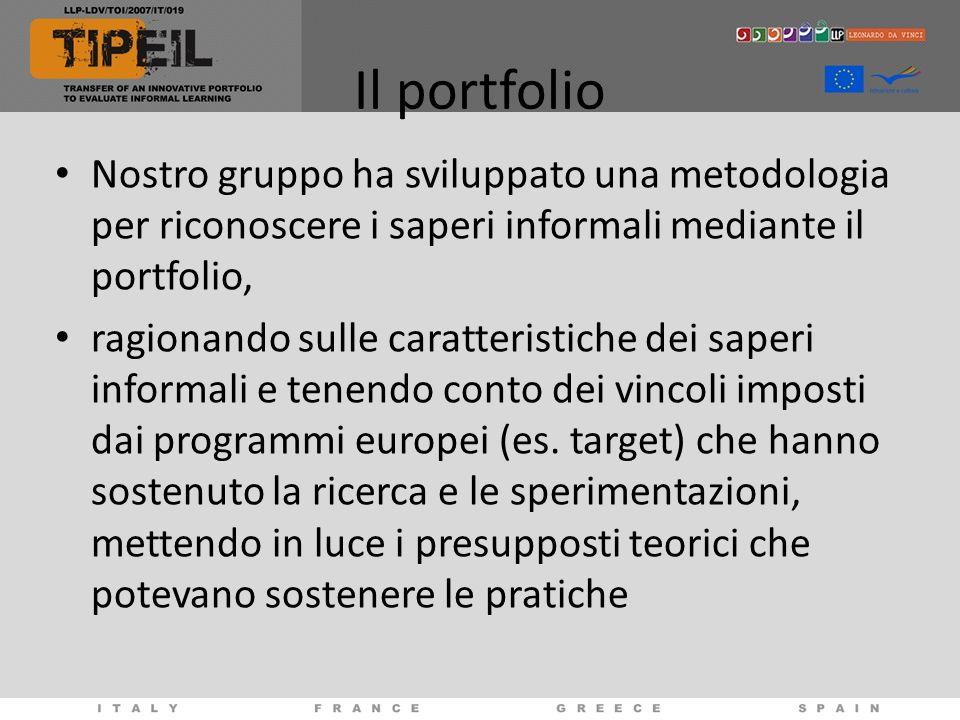Il portfolio Nostro gruppo ha sviluppato una metodologia per riconoscere i saperi informali mediante il portfolio,