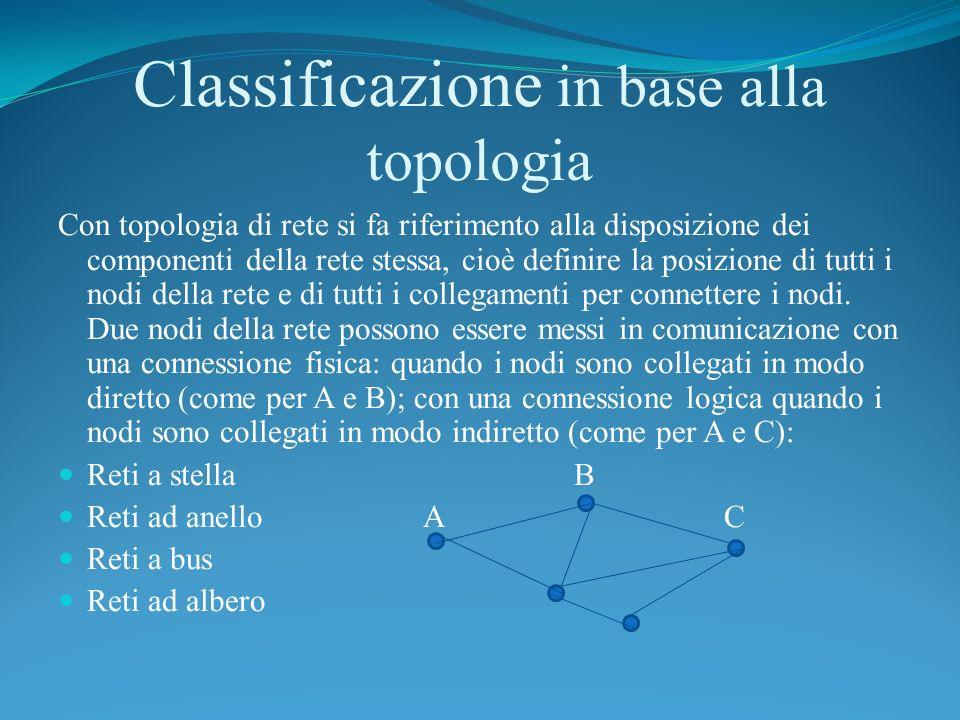 Classificazione in base alla topologia
