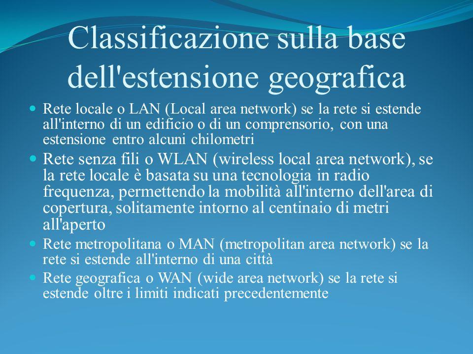 Classificazione sulla base dell estensione geografica