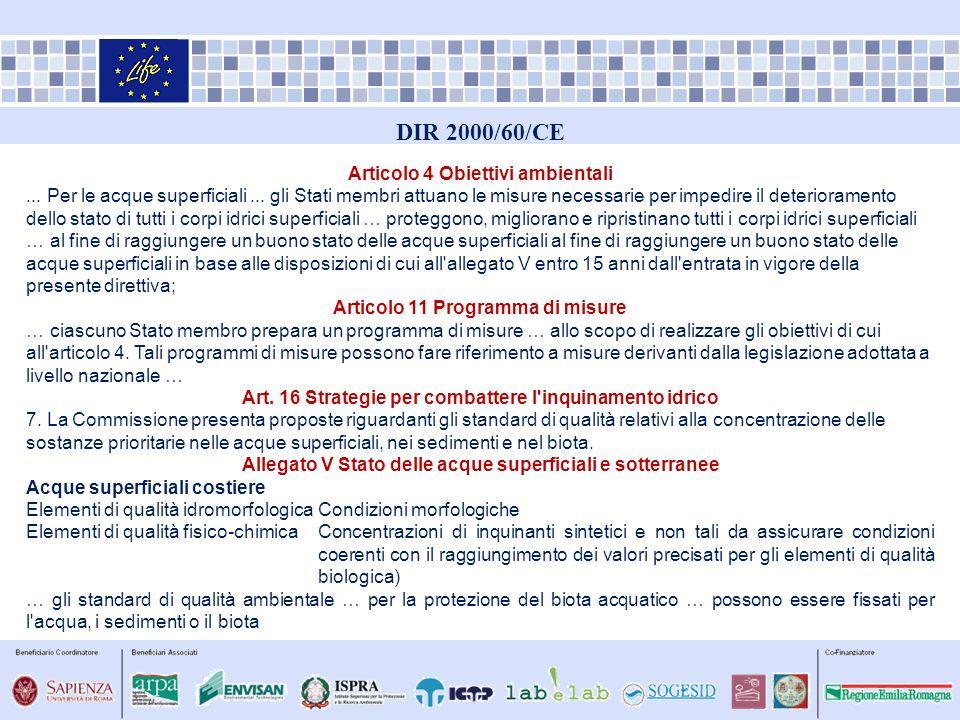 DIR 2000/60/CE Articolo 4 Obiettivi ambientali