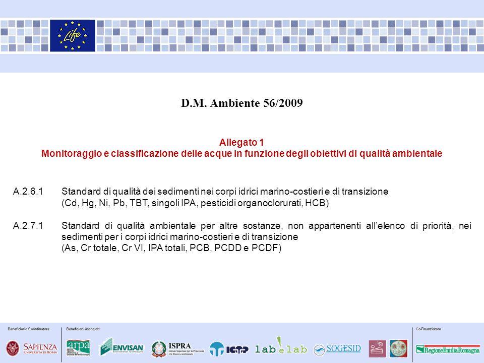 D.M. Ambiente 56/2009 Allegato 1. Monitoraggio e classificazione delle acque in funzione degli obiettivi di qualità ambientale.