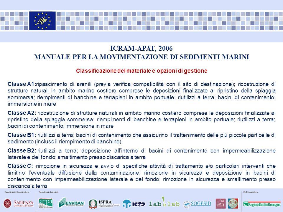 ICRAM-APAT, 2006 MANUALE PER LA MOVIMENTAZIONE DI SEDIMENTI MARINI