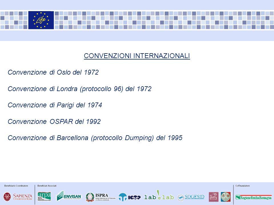 Convenzioni internazionali