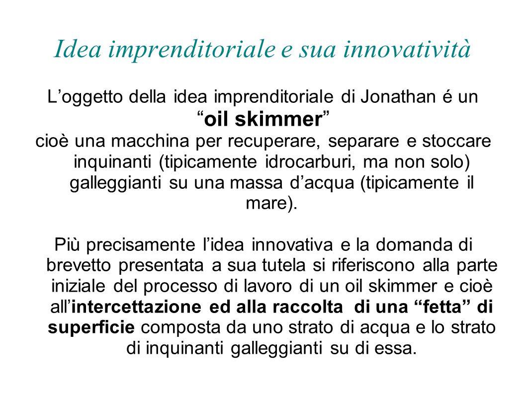 Idea imprenditoriale e sua innovatività