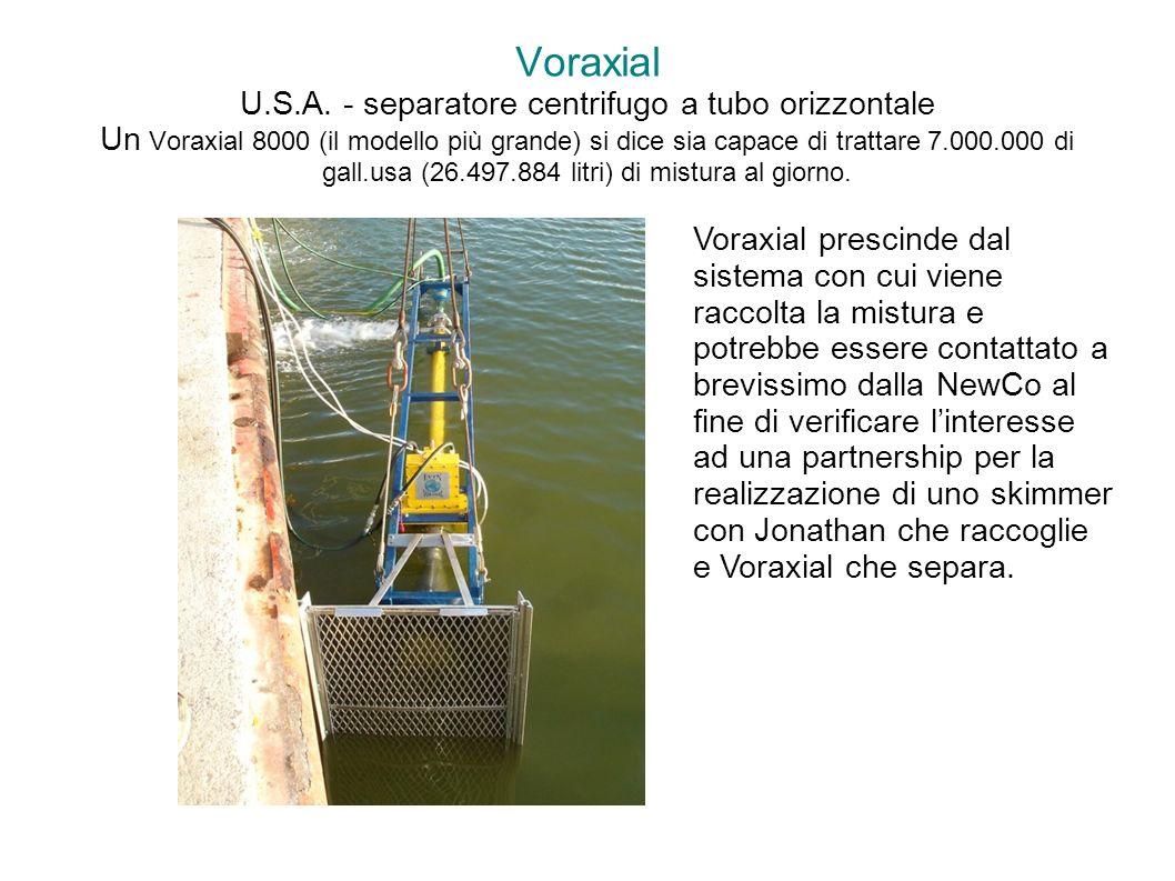 Voraxial U.S.A. - separatore centrifugo a tubo orizzontale Un Voraxial 8000 (il modello più grande) si dice sia capace di trattare 7.000.000 di gall.usa (26.497.884 litri) di mistura al giorno.
