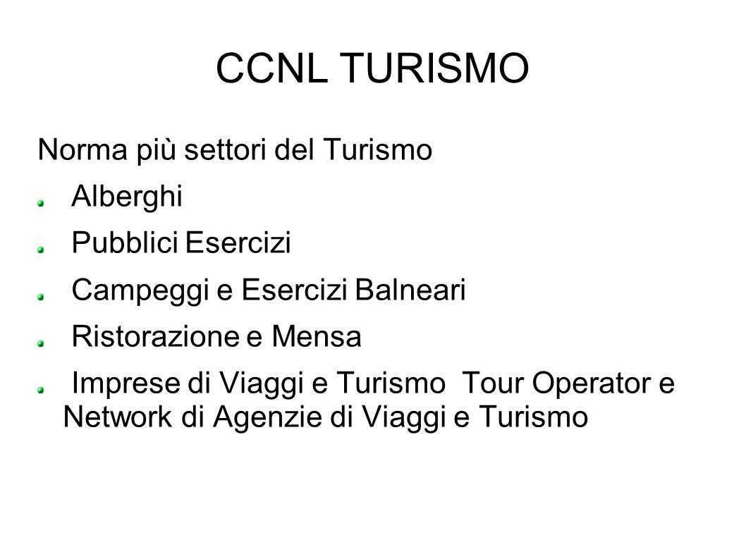 CCNL TURISMO Norma più settori del Turismo Alberghi Pubblici Esercizi