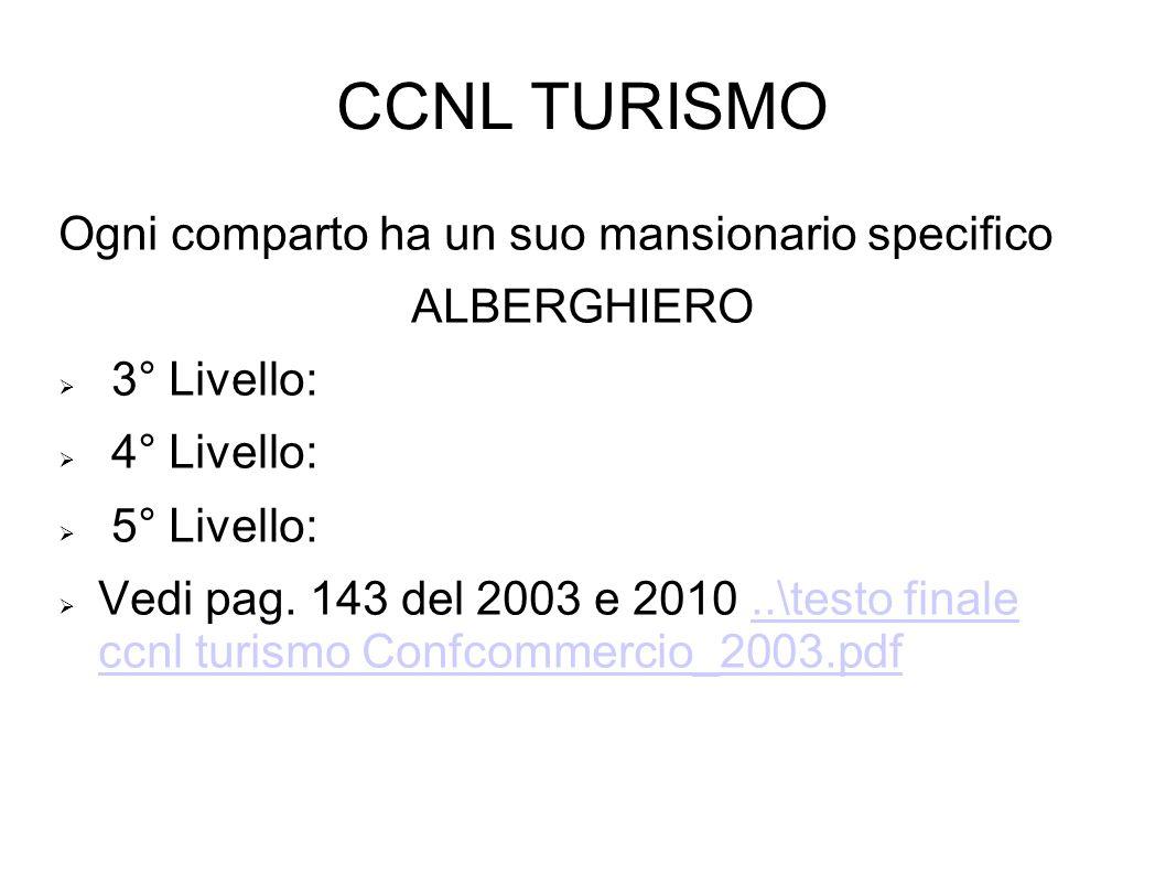 CCNL TURISMO Ogni comparto ha un suo mansionario specifico ALBERGHIERO