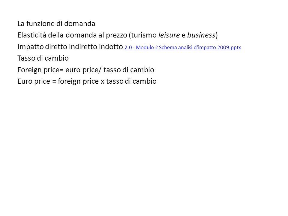 La funzione di domanda Elasticità della domanda al prezzo (turismo leisure e business) Impatto diretto indiretto indotto 2.0 - Modulo 2 Schema analisi d impatto 2009.pptx Tasso di cambio Foreign price= euro price/ tasso di cambio Euro price = foreign price x tasso di cambio