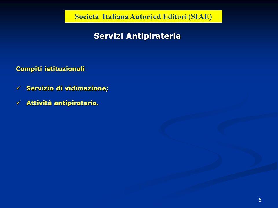 Società Italiana Autori ed Editori (SIAE) Servizi Antipirateria