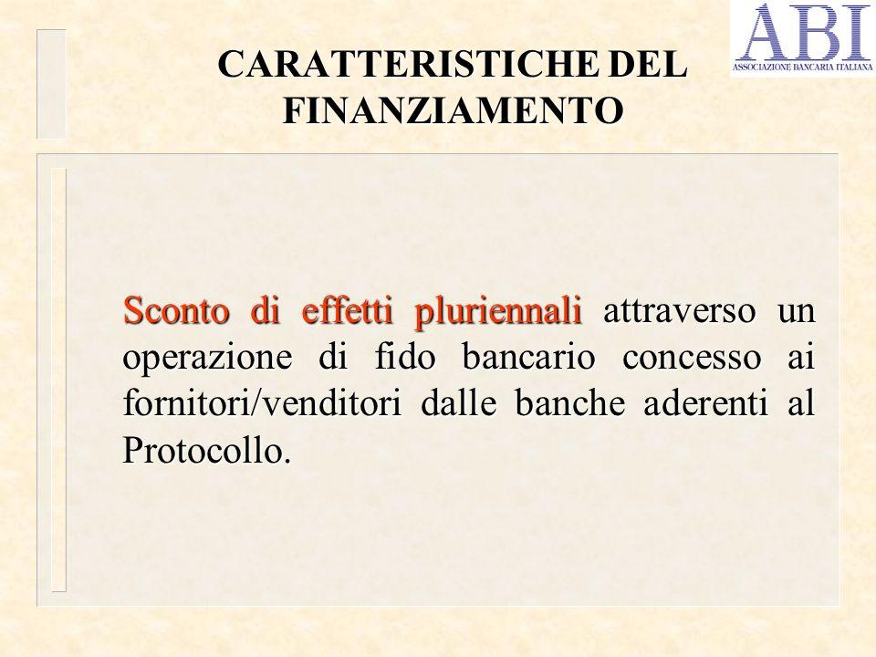 CARATTERISTICHE DEL FINANZIAMENTO