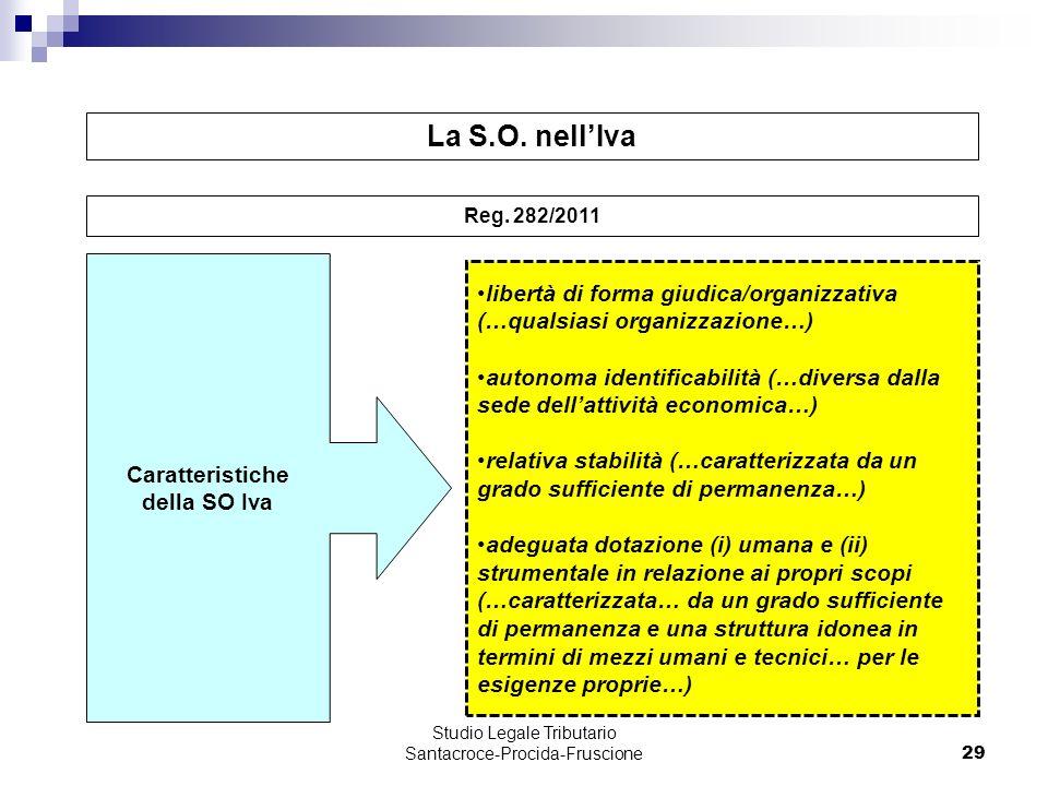 Caratteristiche della SO Iva