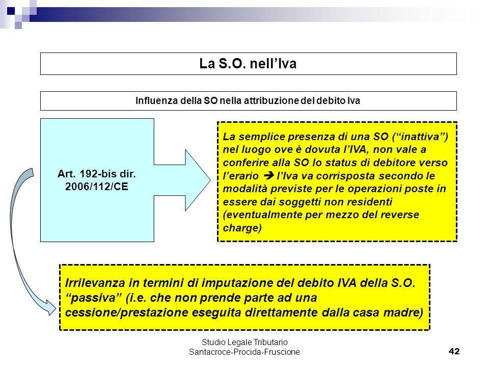 Influenza della SO nella attribuzione del debito Iva
