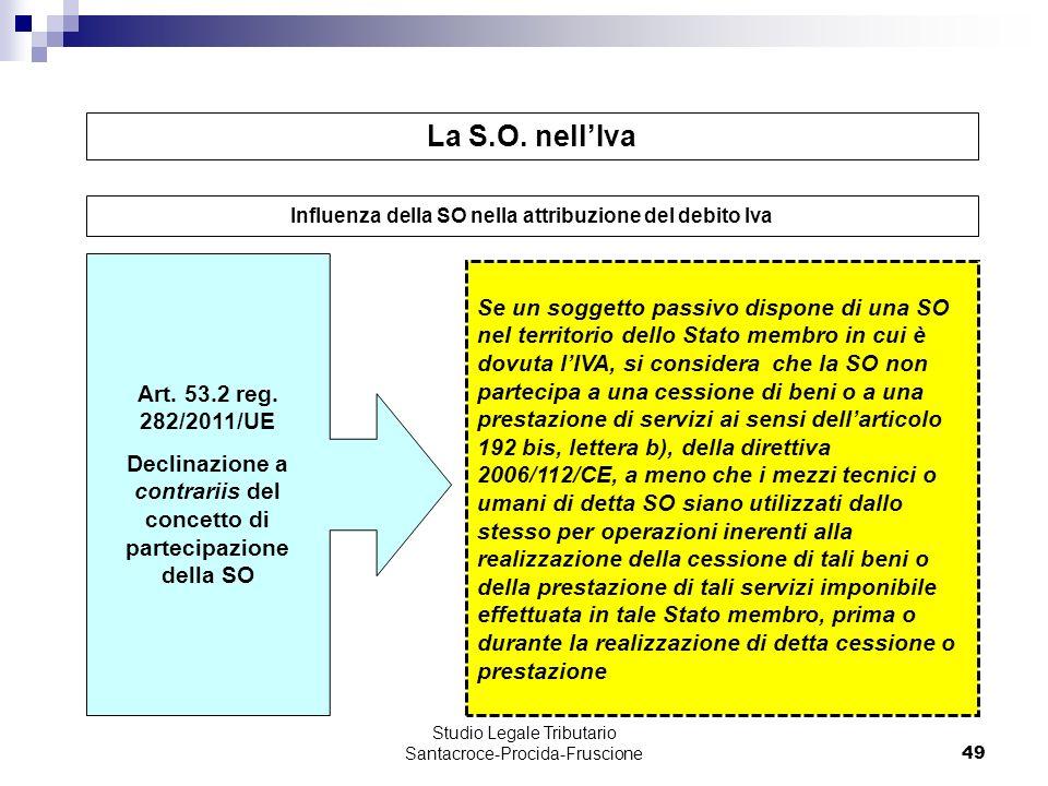 La S.O. nell'Iva Influenza della SO nella attribuzione del debito Iva. Art. 53.2 reg. 282/2011/UE.