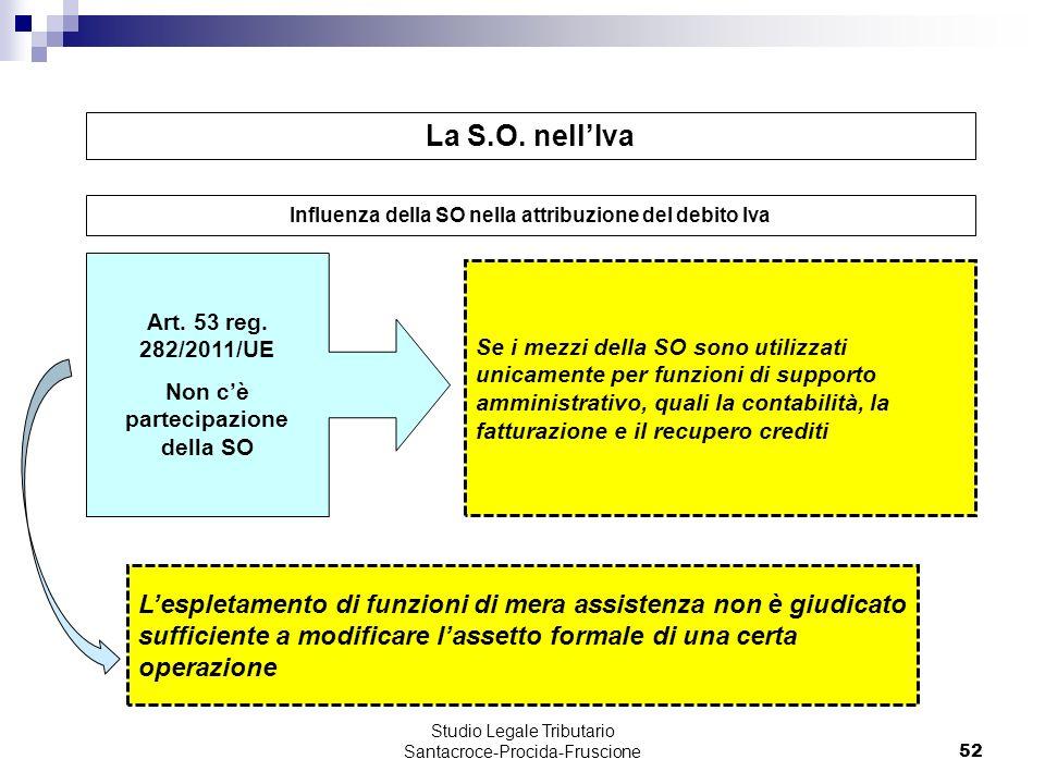 La S.O. nell'Iva Influenza della SO nella attribuzione del debito Iva. Art. 53 reg. 282/2011/UE. Non c'è partecipazione della SO.