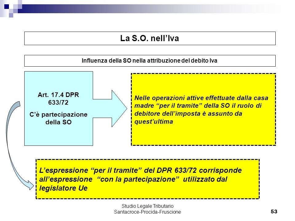 La S.O. nell'Iva Influenza della SO nella attribuzione del debito Iva. Art. 17.4 DPR 633/72. C'è partecipazione della SO.