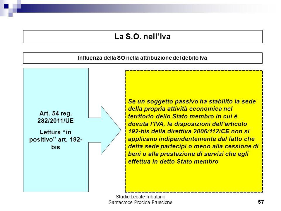La S.O. nell'Iva Influenza della SO nella attribuzione del debito Iva. Art. 54 reg. 282/2011/UE. Lettura in positivo art. 192-bis.