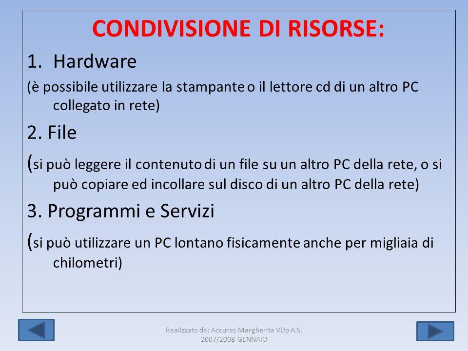 CONDIVISIONE DI RISORSE: