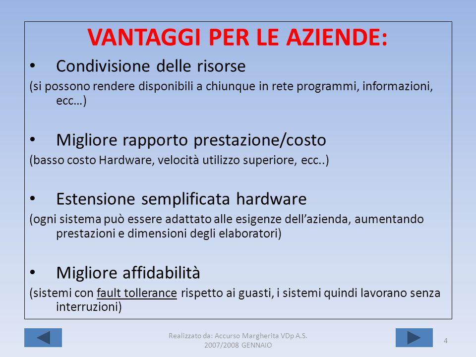 VANTAGGI PER LE AZIENDE: