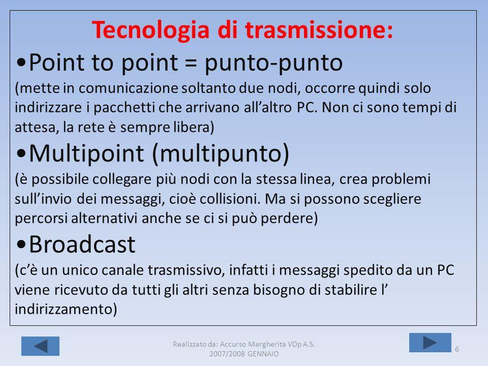 Tecnologia di trasmissione: