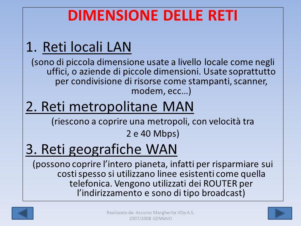 DIMENSIONE DELLE RETI Reti locali LAN 2. Reti metropolitane MAN