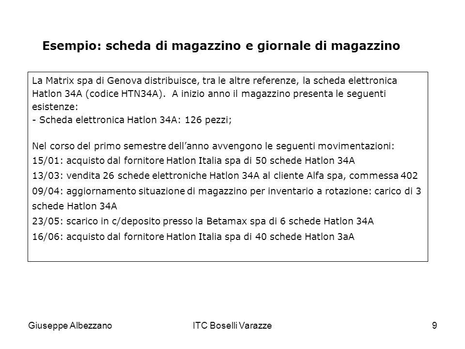 Esempio: scheda di magazzino e giornale di magazzino