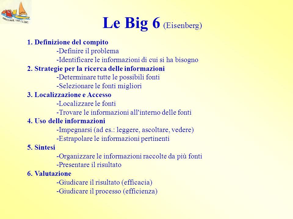 Le Big 6 (Eisenberg)1. Definizione del compito -Definire il problema -Identificare le informazioni di cui si ha bisogno.